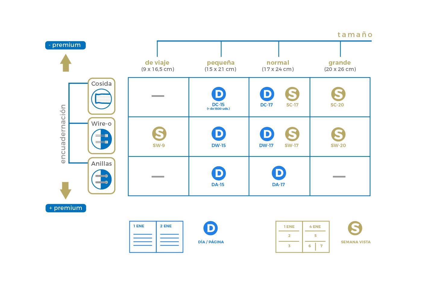 mapa-modelos-agendas